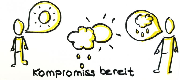 """Karikatur von zwei Personen mit jeweils zwei sprechblasen mit unterschiedlichen Meinungen in der mitte steht """"Kompromiss bereit"""""""