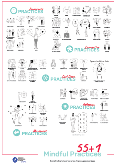 "Foto mit dem Poster ""Mindful-Practices"""