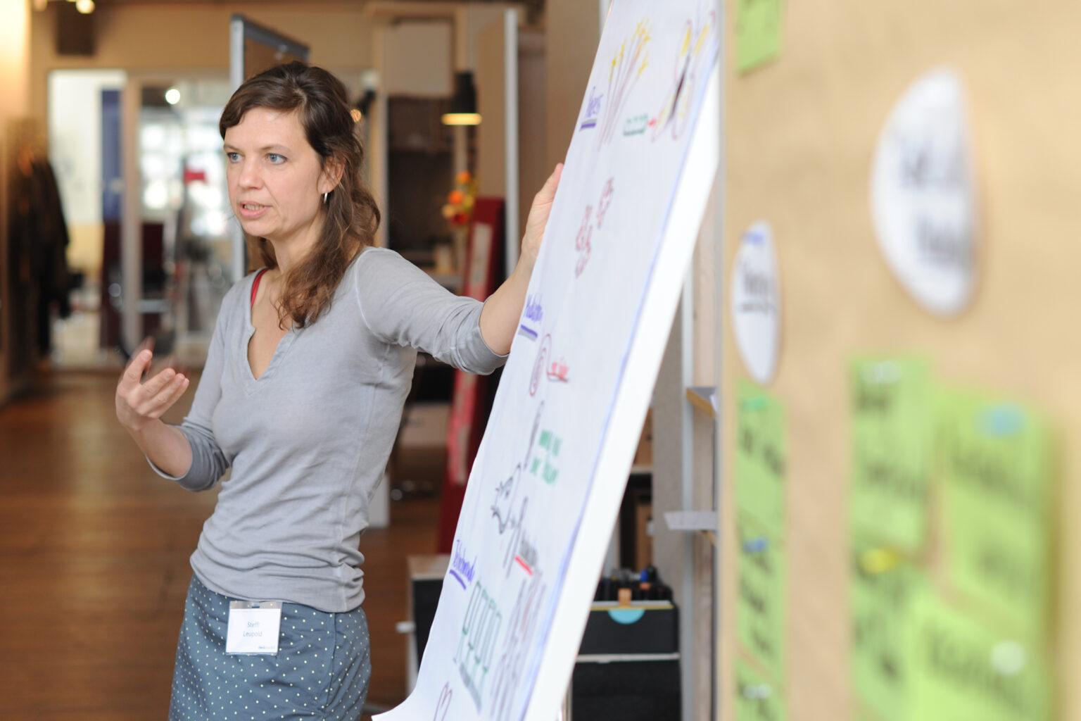 Foto einer Person, die vor einer Flipchart steht und moderiert als Symobilbild für das Training Moderation & Facilitation.